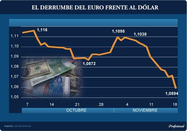 super dolar II