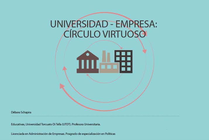 Universidad - Empresa: Círculo Virtuoso