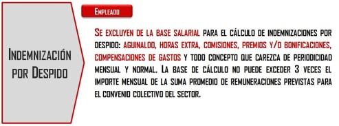 Reforma Laboral 2
