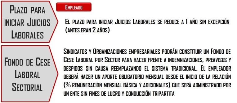 Reforma Laboral 3