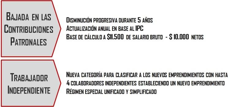 Reforma Laboral 4