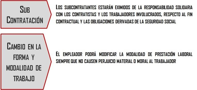 Reforma Laboral 5
