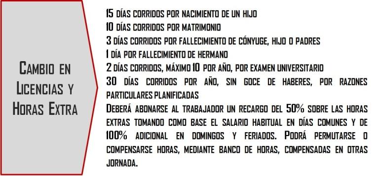 Reforma Laboral 6