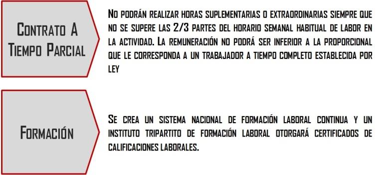 Reforma Laboral 7