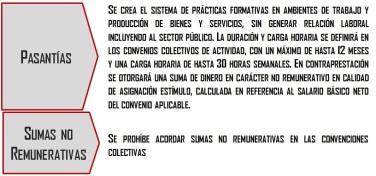 Reforma Laboral 8