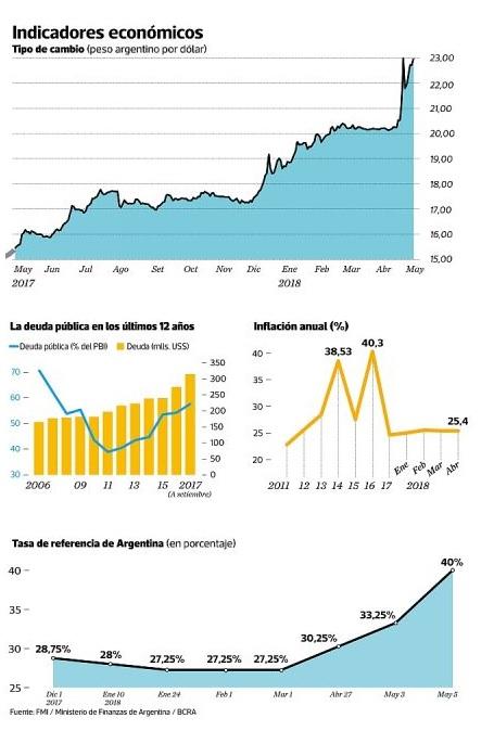 infografia blog